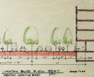 Planning Board Visits Le Boulevard