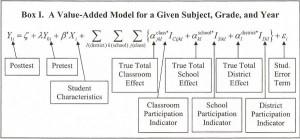 NYTimes.com | Grading New York Teachers – When the Formulas Lie